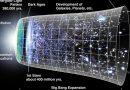 Evren Genişlerken Biz de Genişliyor Muyuz?