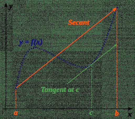Figür 1.