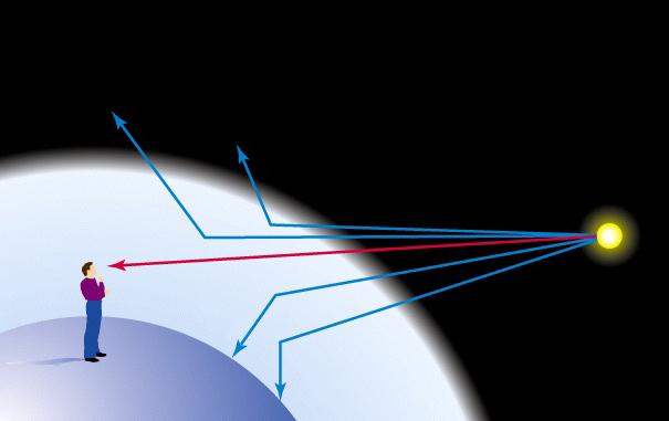 blue_light_scattering_atmosphere