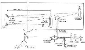 Beam-tube-schematic