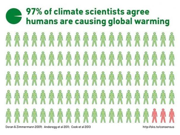 global warming 97 - kucuk