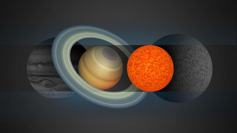 Sırası ile Jüpiter, Satürn, EBLM J0555-57Ab ve TRAPPIST-1. (Görsel: Alexander Boetticher)