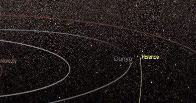 İki Hafta İçerisinde Dev bir Asteroid Dünya'ya Yakın Geçiş Yapacak