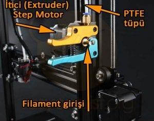 Tevo Tarantula itici (extruder) kısım. Yay sayesinde içeride filamenti sıkıştırarak step motor aracılığıyla sıcak uca (nozzle) gönderiyor.