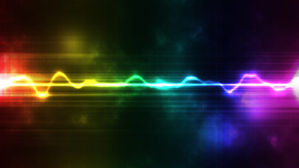 Laser Colors Wavelength