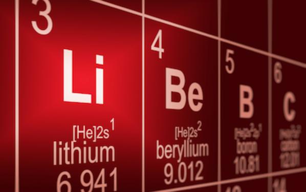 lithium berilium periodic table