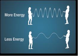 emsanatomy_maincontent_wave-energy