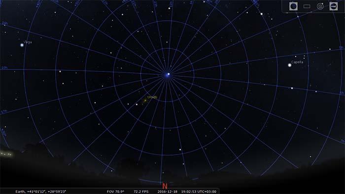 equatorial_coordinate_system