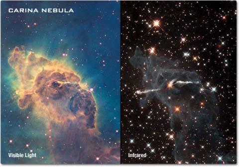 Şekil 4. Carina Nebulası. Solda optik teleskop ile görünür bölge, sağda ise kızılötesi görüntüsü verilmiştir.