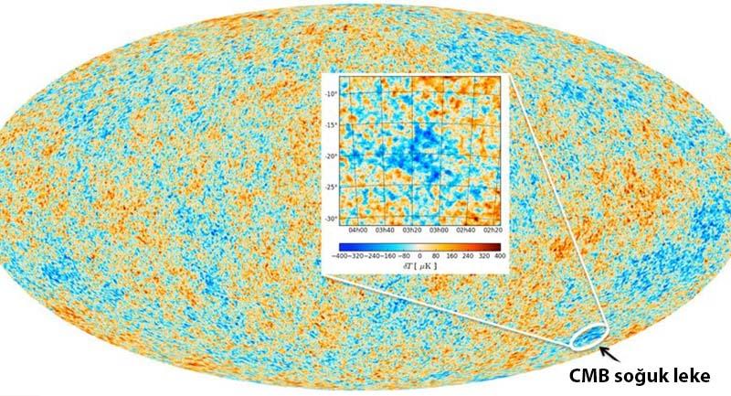 Photo of Evrendeki En Büyük Boşluk Sandığımız Şey Olmayabilir