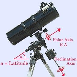 a= Enlem bilgimizdir. Kutup Yıldızı'nın yerden açısal yüksekliği bize enlemimizi verir. Polar Axis olarak gösterilen eksen etrafında teleskop bir çember çizer. Böylelikle gök cismi döndükçe, teleskop da dönmüş olur ve gök cismi teleskopta hiç dönmez.