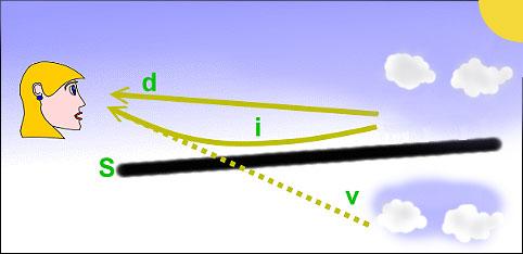 Diyagram: physics.org