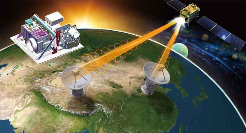 """Photo of Çin'in """"Casus Uydusu"""" Kuantum Haberleşmede Bir İlke İmza Attı"""