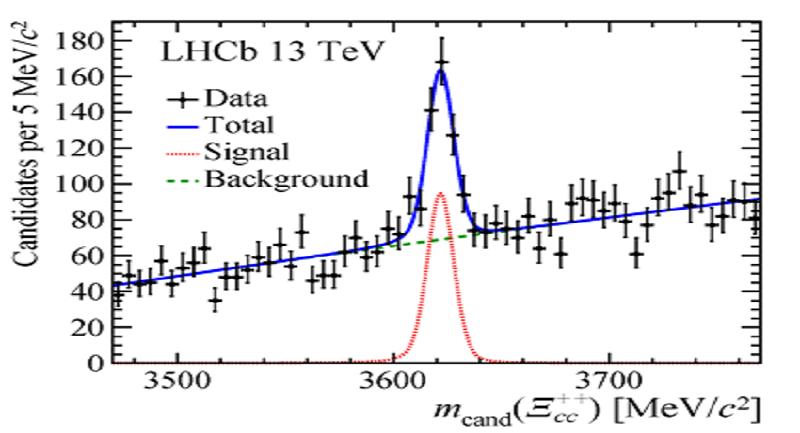 Keşfedilen parçacığın görüldüğü algılayıcı verisi. (Görsel: LHCb/CERN)