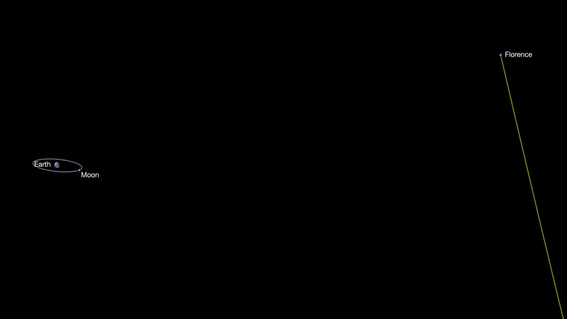 asteroidflorence20170817