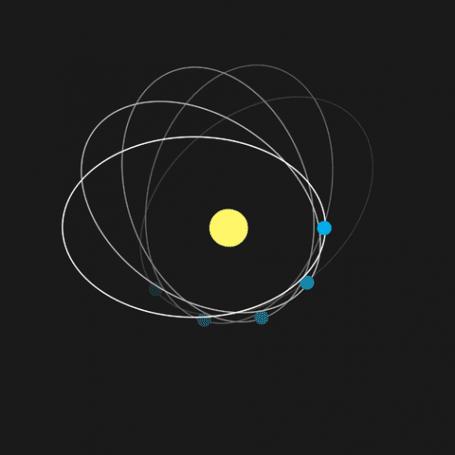 Figür 1: Merkür'ün günberi noktasının kayması