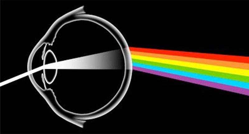 Photo of Elektromanyetik Dalgalar: Görünür Bölge